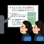 東証REIT Core指数とは、大型銘柄が選択されやすいインデックス